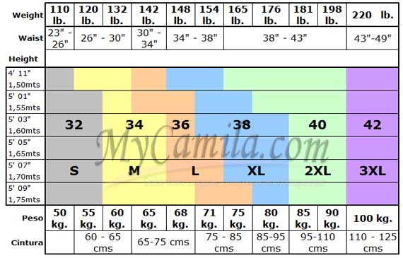 Confirm. soul calibur breast size chart